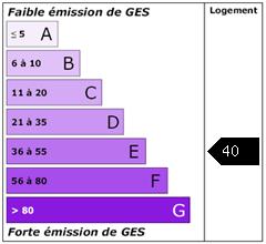 Emission de gaz à effet de serre : 40